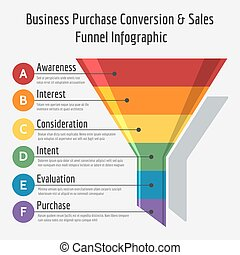 Sales funnel infographic - Business purchase conversion or...
