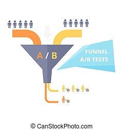 Sales funnel optimization work. Testing in internet ...
