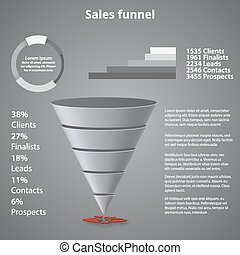 Sales funnel. Template for your business presentation