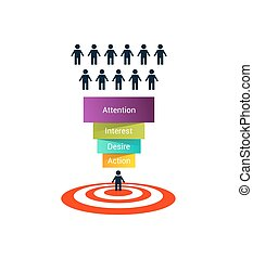 Sales Funnel with 4 stages of the sales process. AIDA Vector illustration.