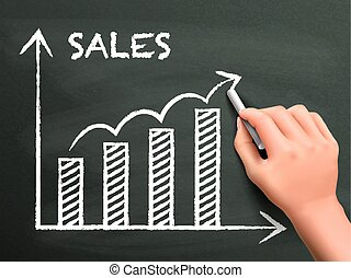 sales growth graph drawn by hand