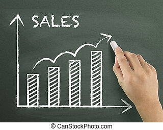 sales growth graph drawn by hand isolated on blackboard