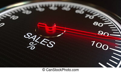 Sales meter or indicator conceptual animation - Analog meter...