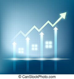 Sales of real estate