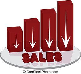 sales plinth red down text