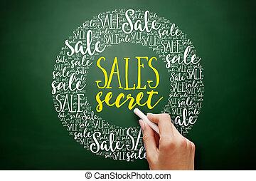 Sales Secret word cloud collage