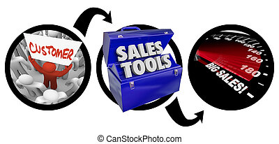 Sales Selling Methods Tools Turn Prospects Into Big ...