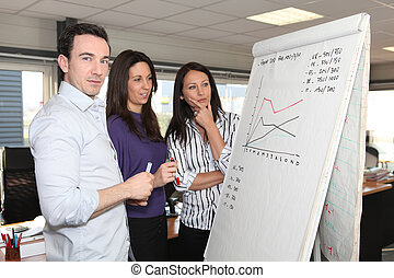 Sales team standing at a flipchart