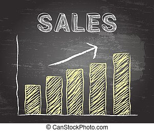 Sales Up Blackboard