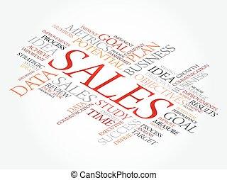 Sales word cloud