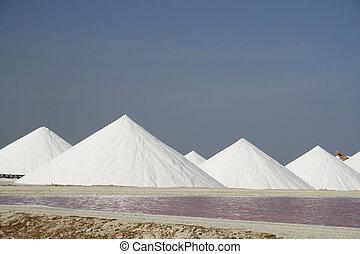 Salt pans - Salt industry on Bonaire, former Netherlands ...