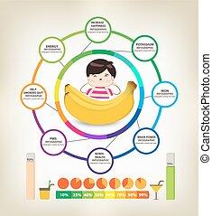 salud, asombroso, beneficios, plátanos