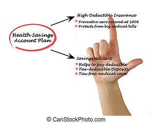 salud, cuenta, ahorro