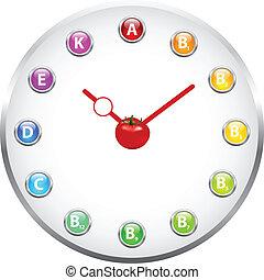 salud, reloj