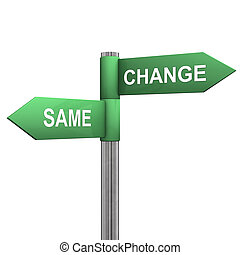 Same Change Directions