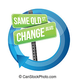 same old and change road sign cycle