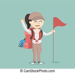 samica, wycieczkowicz, dzierżawa bandera