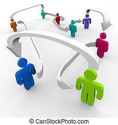 sammanhängande, nätverk, folk