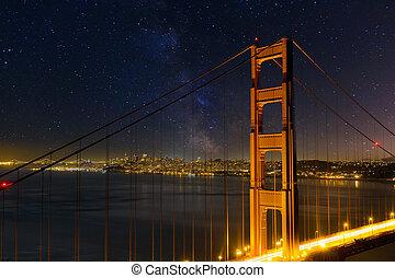 San Francisco City Skyline Through Golden Gate Bridge