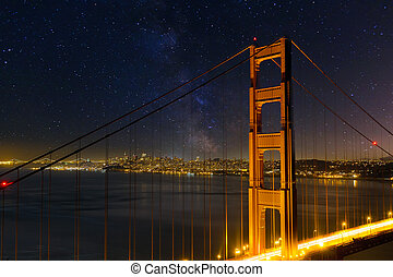 San Francisco City Skyline Through Golden Gate Bridge