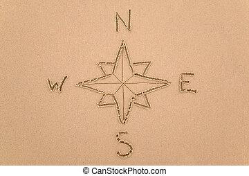 Sand compass