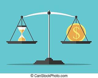 Sand glass, dollar, balance
