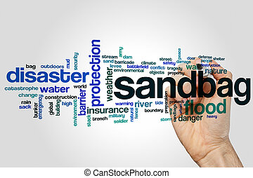 Sandbag word cloud
