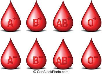 sangue bate