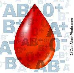 sangue, medico, gruppo, tipo, concetto