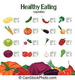 sano, infographic, mangiare, vegetables.