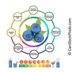 santé, surprenant, avantages, blueberr
