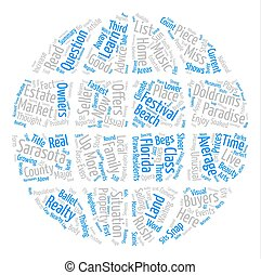 Sarasota s Land Rush Word Cloud Concept Text Background