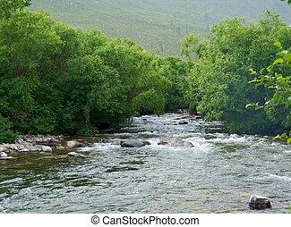 Sarma river