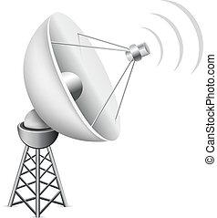 satelita, antena