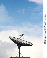 satelliet afwas, antenne