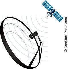 Satellite and satellite dish - Satellite sends signal to...