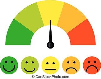 satisfação freguês, medidor, com, diferente, emoções, vetorial, ilustração