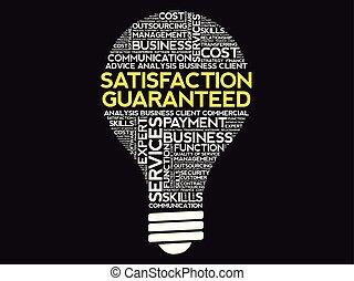 Satisfaction Guaranteed bulb
