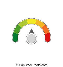 satisfaction level measure scale meter