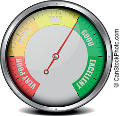 illustration of a metal framed customer satisfaction meter