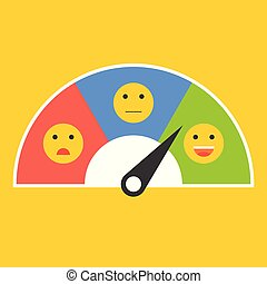 Satisfaction meter, satisfaction level, flat design flat design