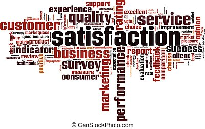 Satisfaction word cloud