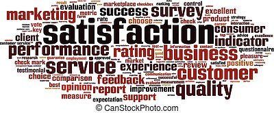 Satisfaction word cloud - horizontal