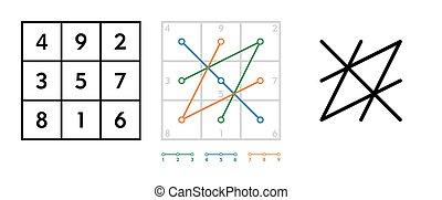 3x3 magic square with sum 15 of planet saturn  3x3 magic