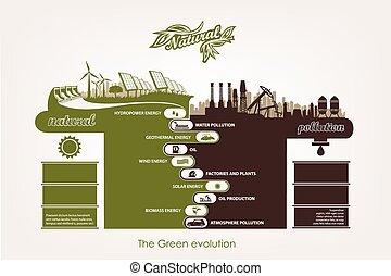 sauber, umwelt, und, luftverschmutzung, und, land