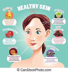 saudável, infographic, dieta, pele