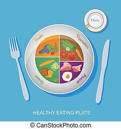 saudável, prato, comer