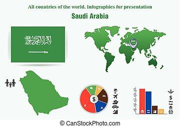 Saudi Arabia. All countries of the world. Infographics for presentation