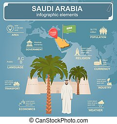 Saudi Arabia infographics, statistical data, sights. Vector...