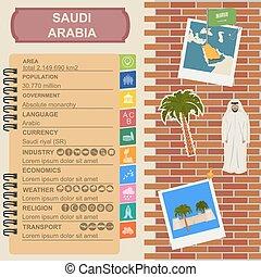 Saudi Arabia infographics